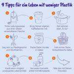 Nachhaltig Einkaufen 9 Tipps für ein Leben mit weniger Plastik