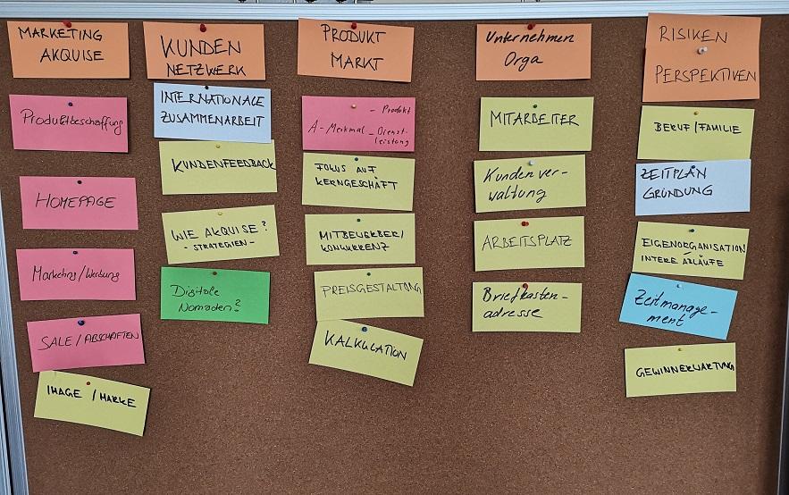 Gründerworkshop. Für Rückkehrer und Wiederstarter.