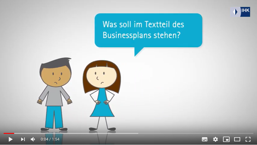 Businessplan Textteil