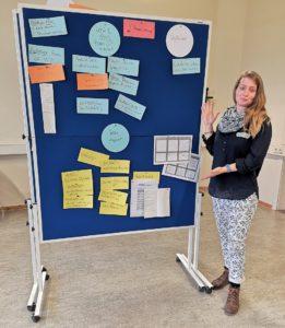Über mich Präsentation Gründungsidee Stephanie Scharf